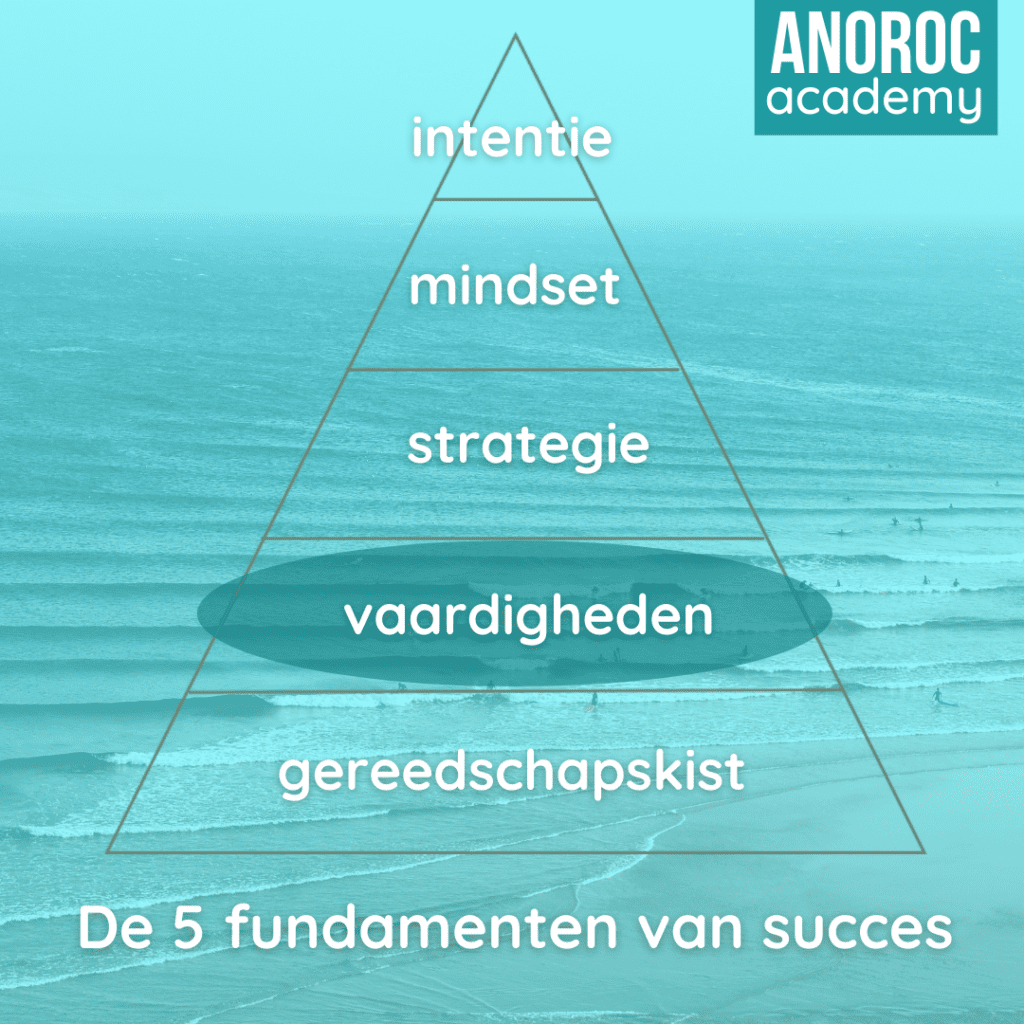 5 fundamenten succes 4 ANOROC academy